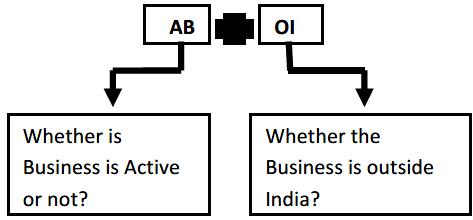 AB+OI
