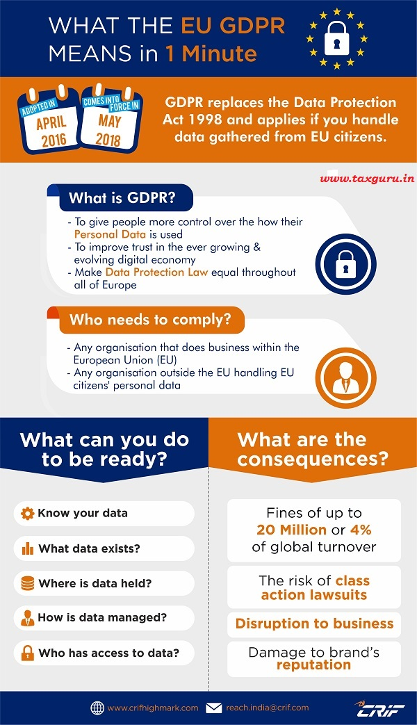What is EU GDPR