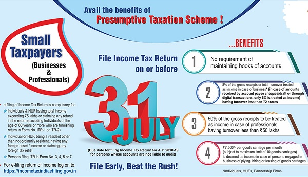 Benefits of Presumptive Taxation Scheme