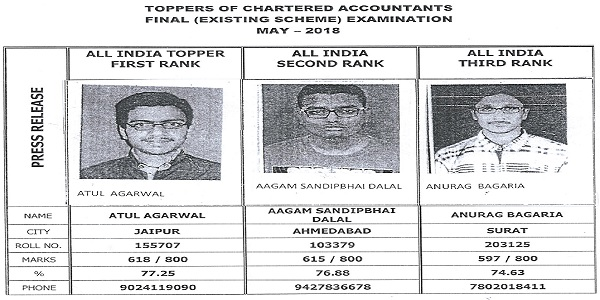 Toppers of CA Final May 2018 Examination