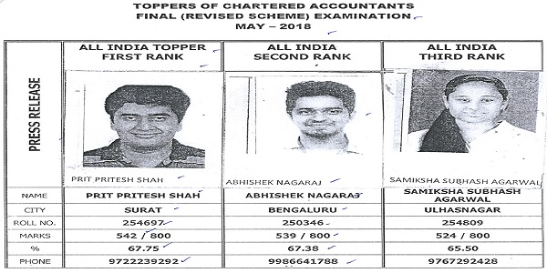 Toppers of CA Final May 2018 Revised Scheme Examination