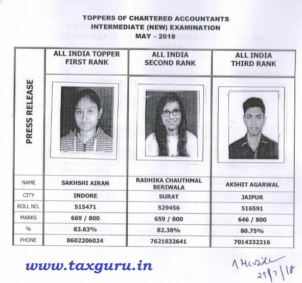 Toppers of CA Intermediate (New) Examination Held In May - 2018
