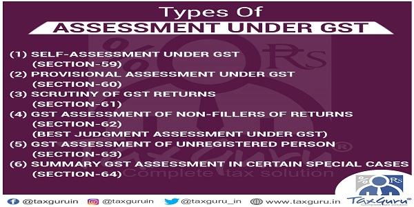 Types of assessment under GST