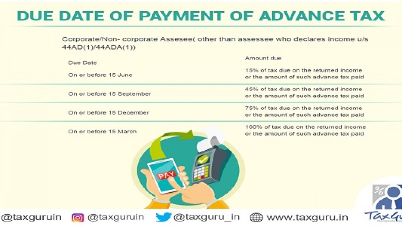 Advance Tax Under Income Tax A Complete Guide