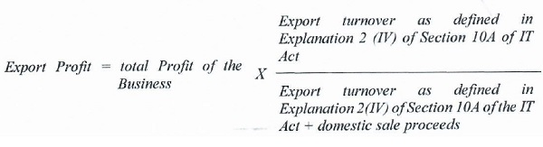 Export Profit