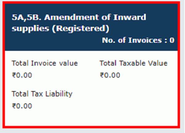 Creating Paying Taxes Filing Of Gstr 4 Taxguru