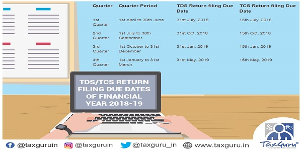 TDS and TCS Return Filing Due Dates of Financial Year 2018-19