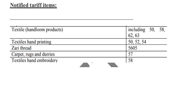 Quick Insight on GST – Textile Industry | TaxGuru
