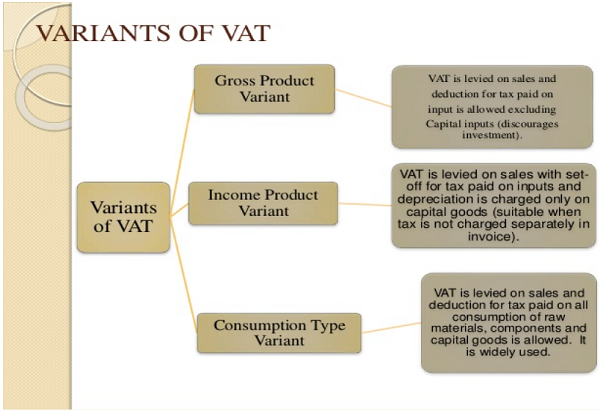 Variants of VAT