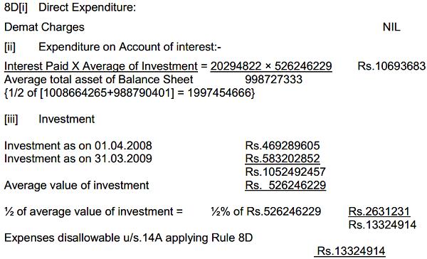 80Di Direct Expenditure