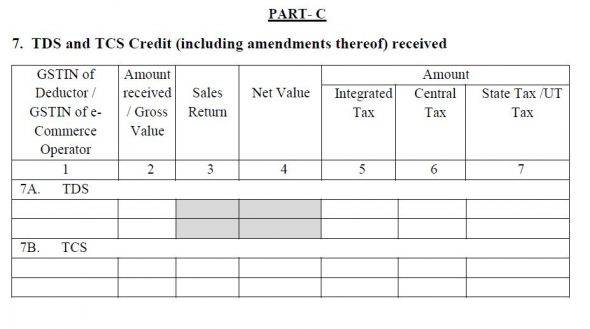 Part C TDS and TCS Credit under GST