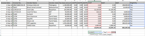 Use of SUMIF in excel - PIC 3