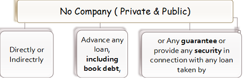 Companies Amendment Act, 2017 Image 8
