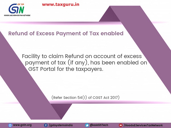New Functionality Update Refund of Excess Payment of Tax enabled on GST Portal