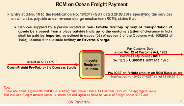 RCM on Ocean Freight Payment