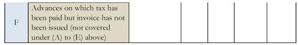 Taxable Value (Table 4 F)