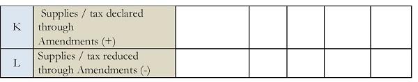 Taxable Value (Table 4k-41)