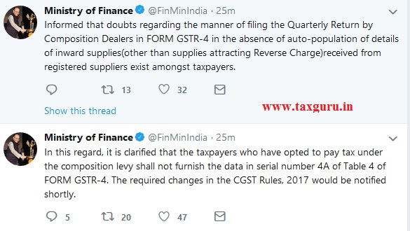 Tweet on GSTR 4 Form
