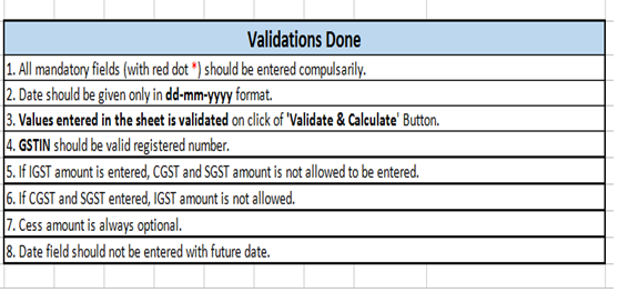 Validation Done