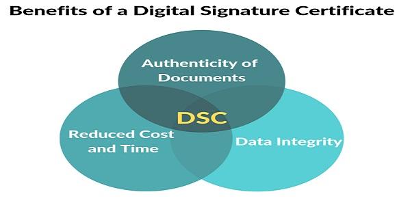 Benefits of a Digital Signature Certificate