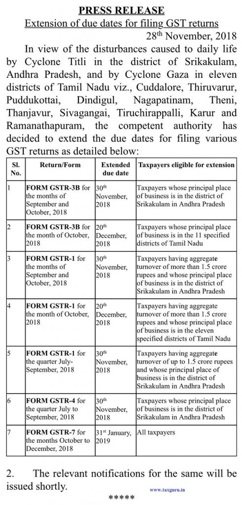 Extension of due dates for filing GST returns for districts