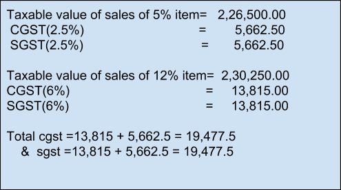 GSTR1 (Monthly) Calculation - Two