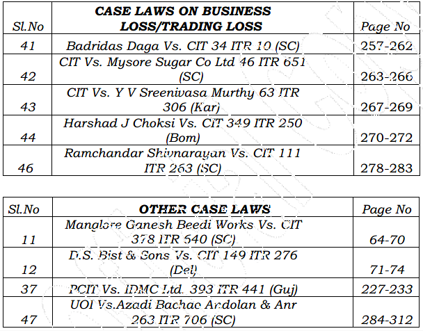 case laws on bussiness loss trading