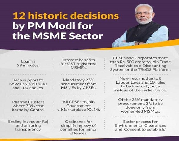 12 historic decision by PM Modi