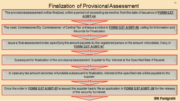 Finalization of Provisional Assessment