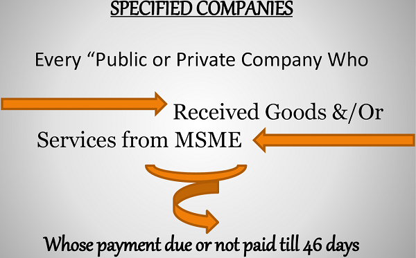 Specified Companies