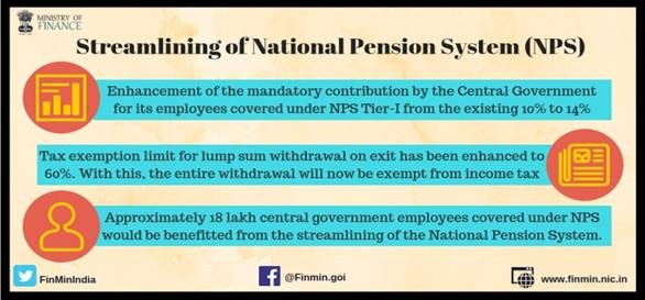 Streamlining of national Pension System (NPS)