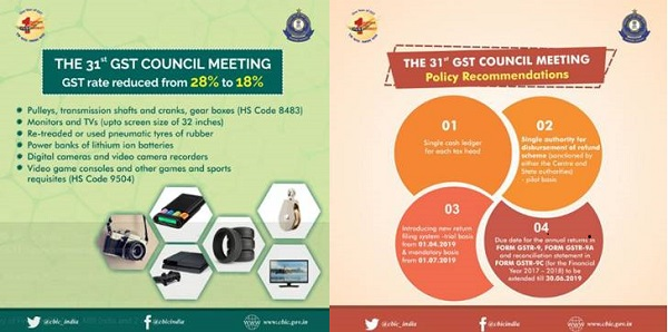 The 31 st GST Council Meeting