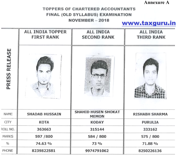 Toppers of CA Final Old Syallabus Exam- November 2018