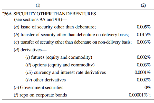 56A. SECURITY OTHER THAN DEBENTURES