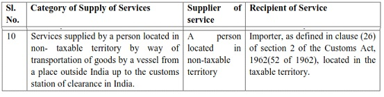 GST Tax on Ocean Freight