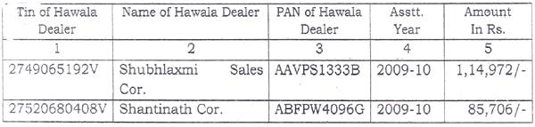 Hawala Dealer