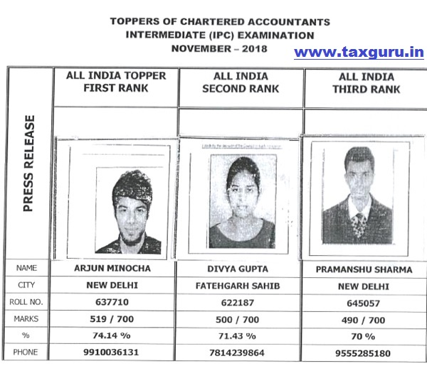 Toppers Of CA IPC Exam November 2018