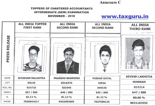 Toppers Of CA Intermediate (New) Exam November — 2018