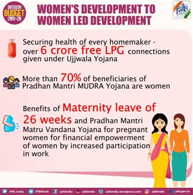 Womens Development