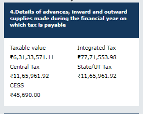 How to file Form GSTR-9 (GST annual return) images 20