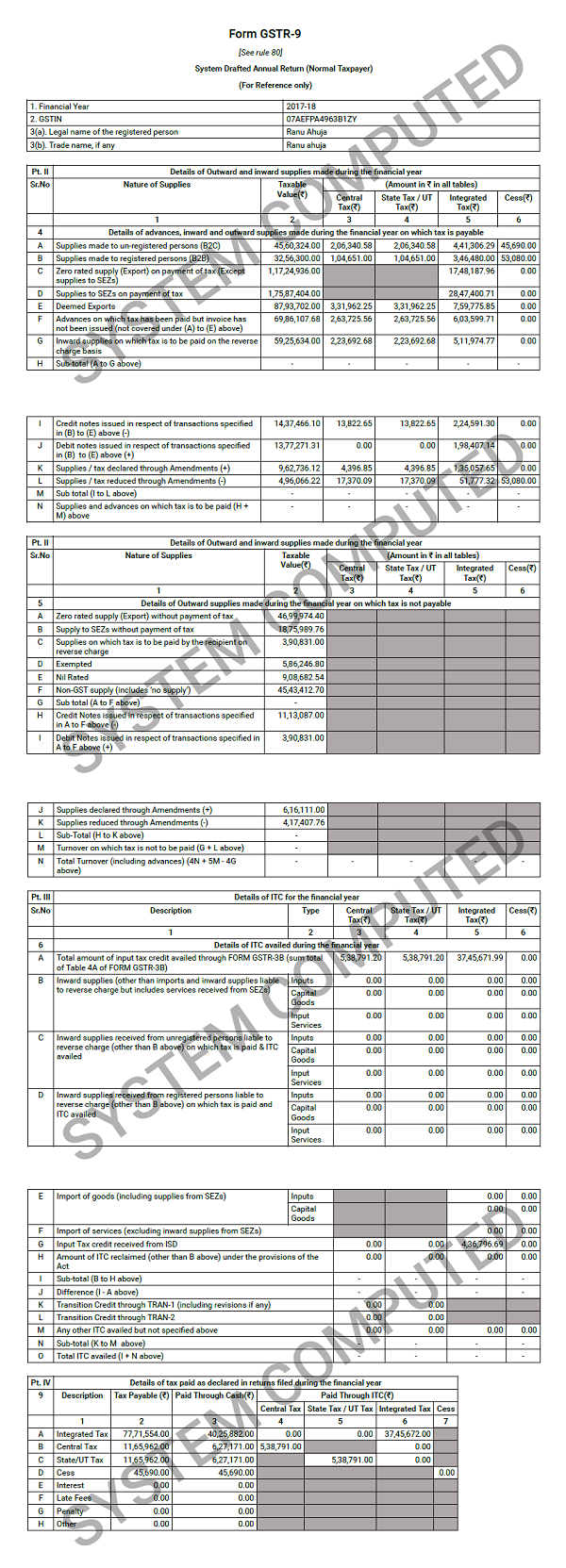How to file Form GSTR-9 (GST annual return) images 9