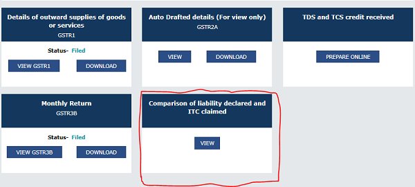 ITC credit claim and due
