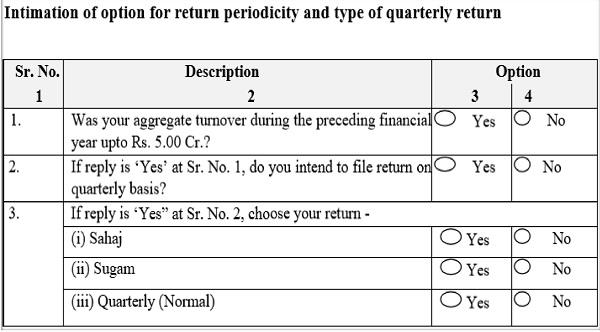 Intimation of option
