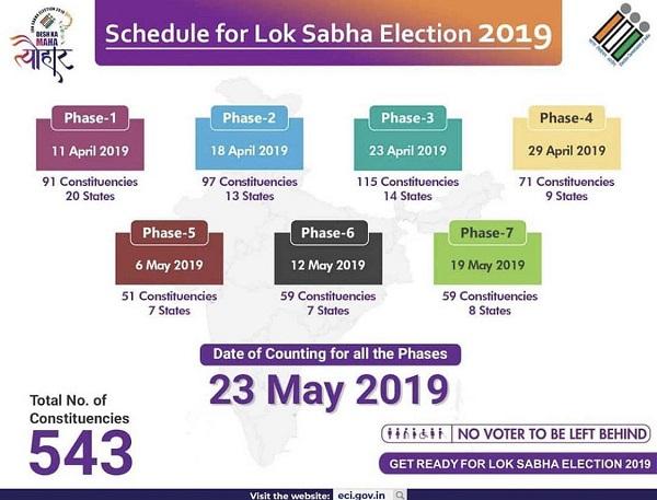 Lok Sabha Election Schedule 2019