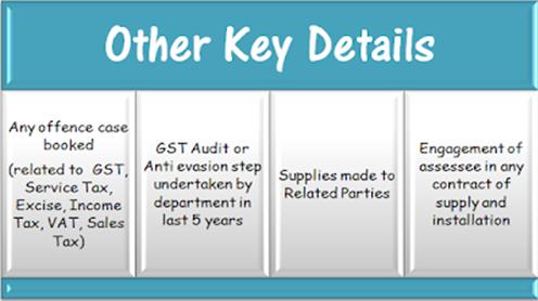 Other Key Details