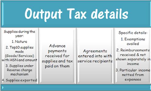 Output Tax Details