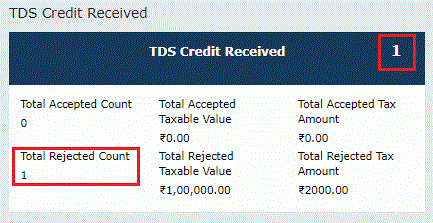 TDS and TCS Credit Received Image 10