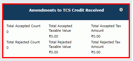 TDS and TCS Credit Received Image 25