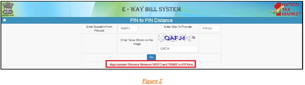 E- way Bill System images 1