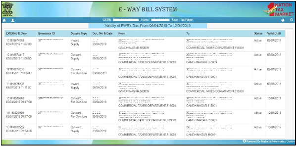 E- way Bill System images 7